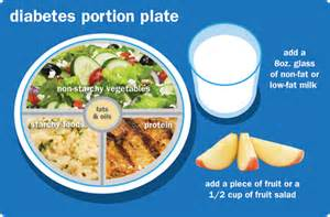diabetic diet planner picture 6