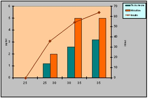 free testosterone levels by age pg/ml picture 12
