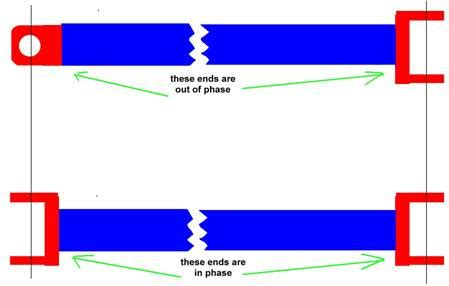 cardon joint phasing when used at high angles picture 1