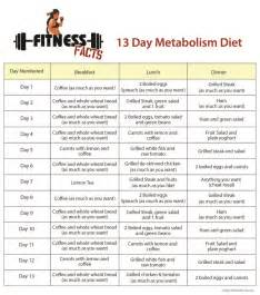 13 day diet picture 2