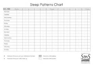 newborn sleep pattern picture 14
