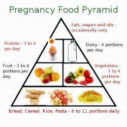 diet for pregnant women picture 14