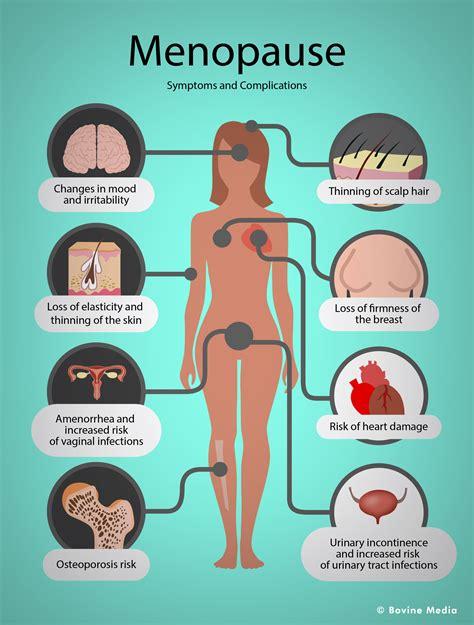 serostim for menopause women nz picture 3