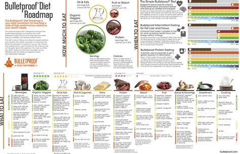 what to eat on 3 hour diet picture 5