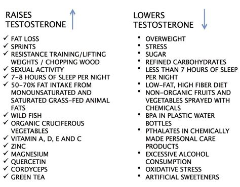weight loss may increase testosterone levels picture 8