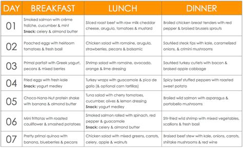 weight loss nutrition picture 2