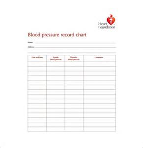 Free blood pressure chart picture 10