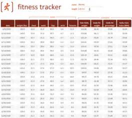chart to track weight loss picture 5