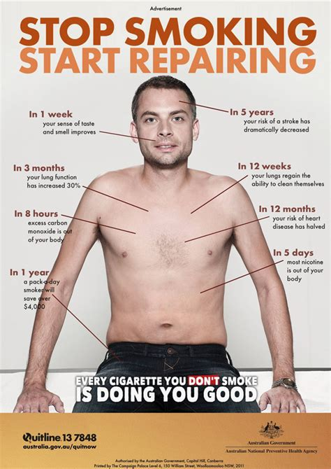 healing you body after you stop smoking picture 1