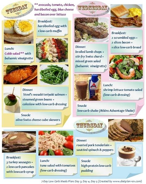 atkins diet and cholesterol picture 6