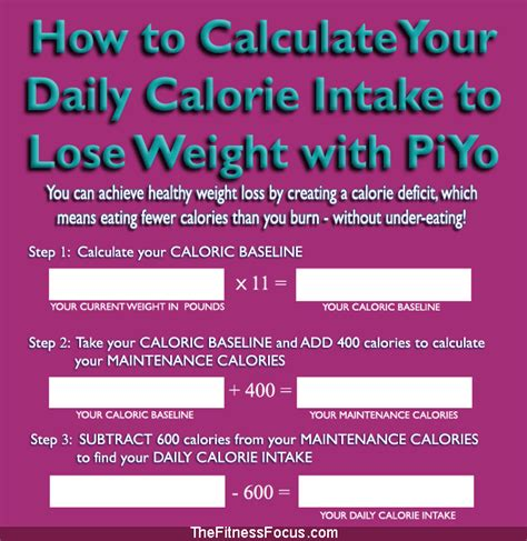 calorie intake and weight loss picture 11