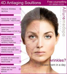 order anti aging treatment picture 7