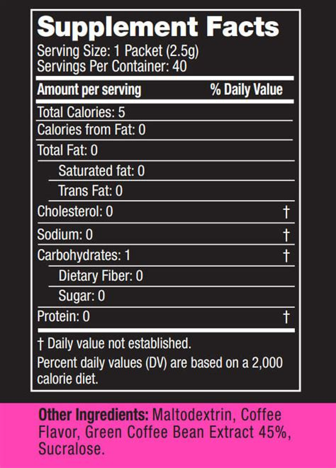 green coffee bean nutrition facts picture 11