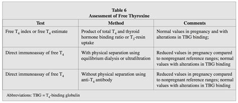 aace and thyroid nodule guidelines picture 10