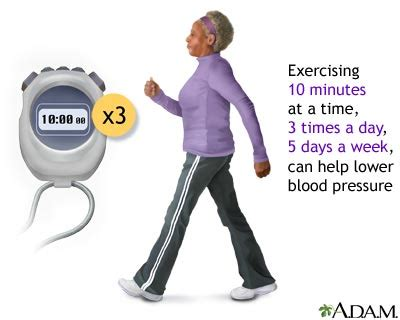 Exercise and blood pressure picture 3