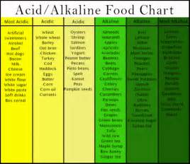 does eating acidic foods affect digestion picture 4
