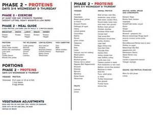 metabolism diet picture 13
