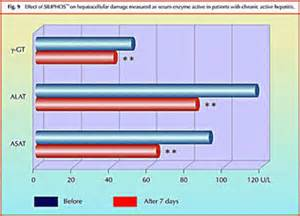 what are hive liver levels picture 3