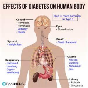effects of splenda for diabetics picture 5