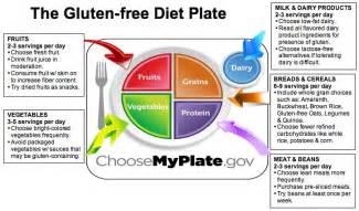 celiac diet picture 5
