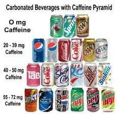affects of carbonated drinks on hypethyroidism picture 10