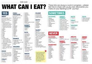 diabetic diets printouts picture 17