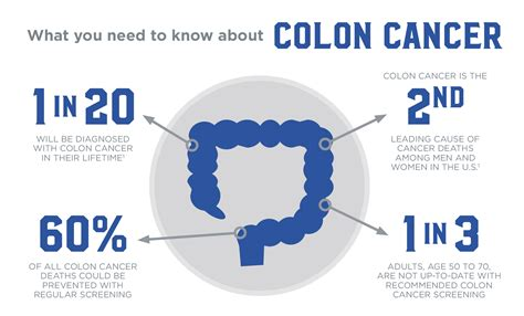 colon cancer support picture 1