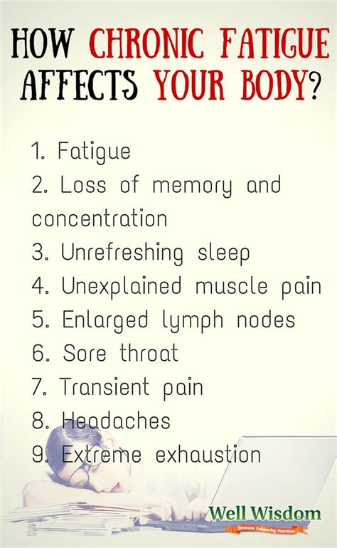 chronic muscle fatigue syndrom picture 6