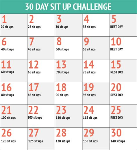 burning inside stomach on 24 day challenge picture 1