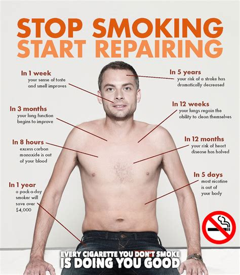 laser for quit smoking picture 1