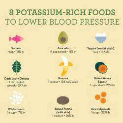 diet menu for people with high blood pressure picture 4