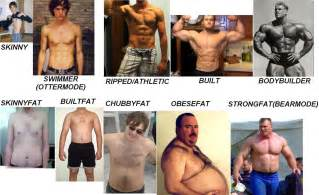 nofap muscle growth picture 14