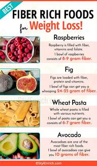 fiber help weight loss picture 2
