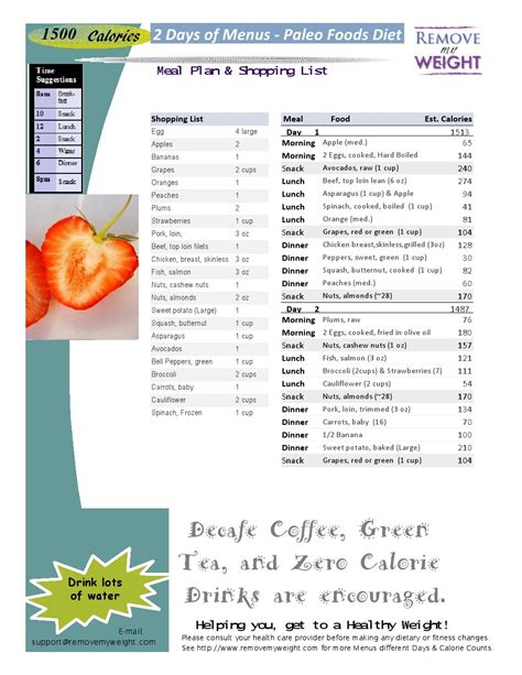 weight loss 1500 calories a day picture 2
