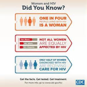 facts on aids and herpes picture 13