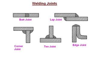 metal joint weld picture 2