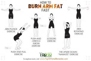 how long does it take for somatropinne to start to burn fat picture 7
