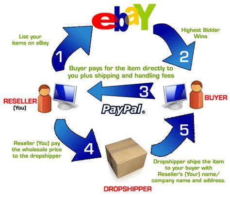 wholesale dropship business online picture 1