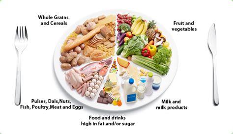 diet food online picture 6