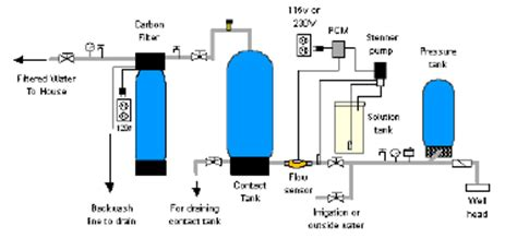 well to bladder tank diagram picture 6