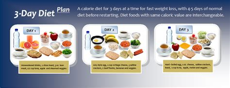 cleveland clinic 3 day diet picture 15