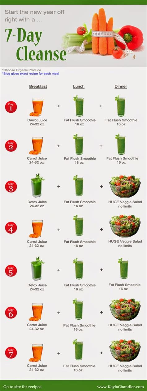 find smoothies recipes that help you gain weight picture 1