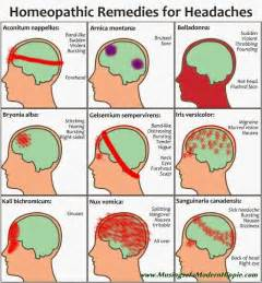 list of natural headache remedies picture 2