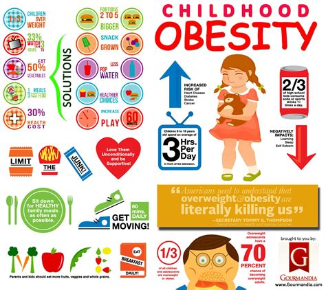 health risks of overweight kids picture 1