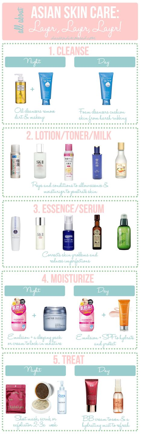 asian skin care products picture 3