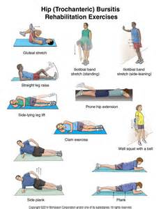 exercises for hip joint tharapy picture 2