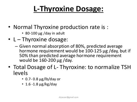armour thyroid half life picture 15
