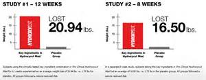 hydroxycut max women side effects instructions picture 1