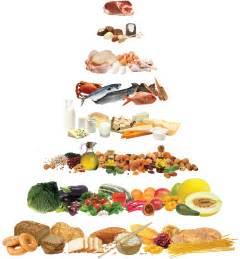 meditrainian diet picture 15