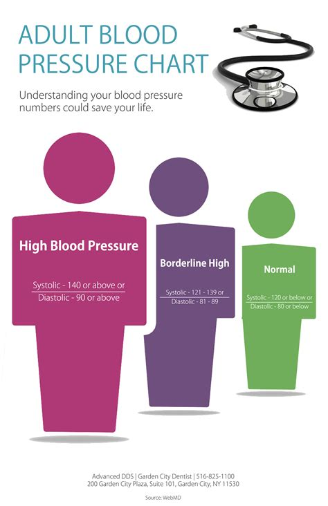 What does blood pressure of 220 120 at picture 8